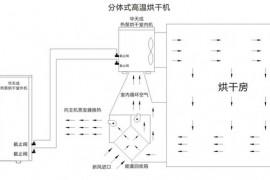 空气能热泵技术原理