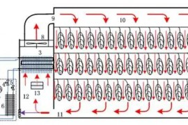 空气能热泵烘干,下一个千亿市场的风口?