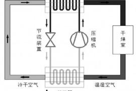 热泵干燥热力过程的能效研究