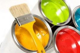 油漆烘干工艺、喷漆烘干工艺